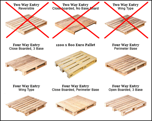 Pallet Shapes And Sizes
